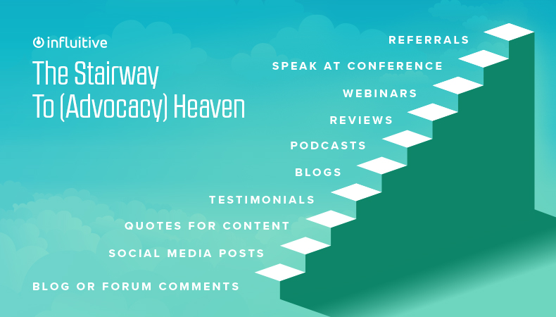 Advocacy marketing staircase